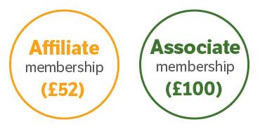 17.05.22 CIPP-PayrollWorld - Membership amounts.png